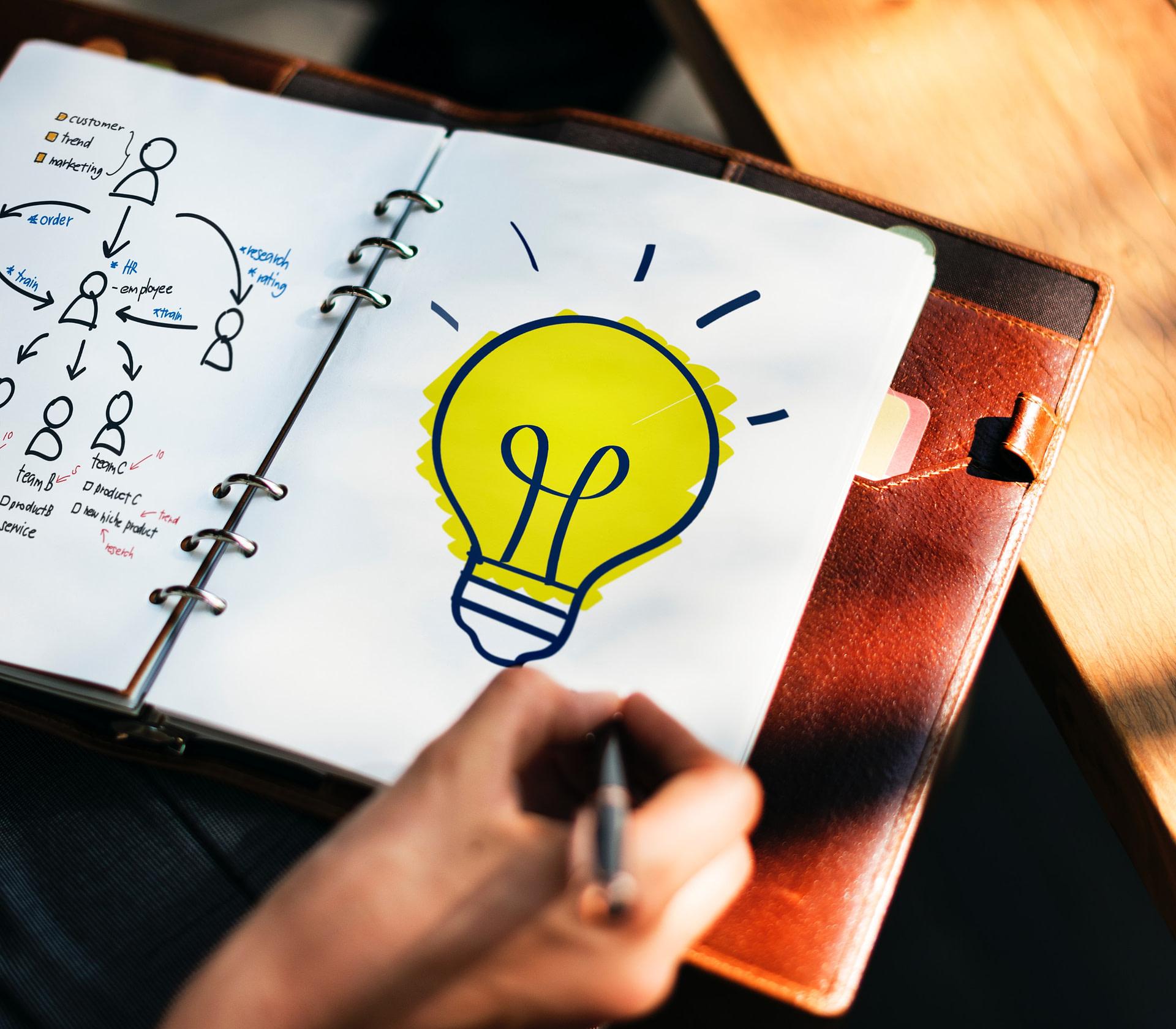 co-creatie Vijf manieren om co-creatie te bevorderen Ideas I OPENER